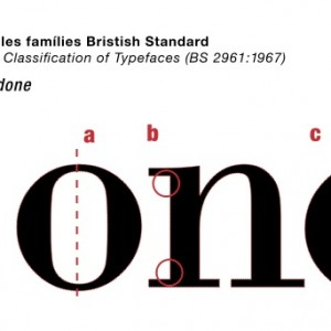 Typography and why you cannot overlook it