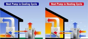 How to choose well-functioning heat pump